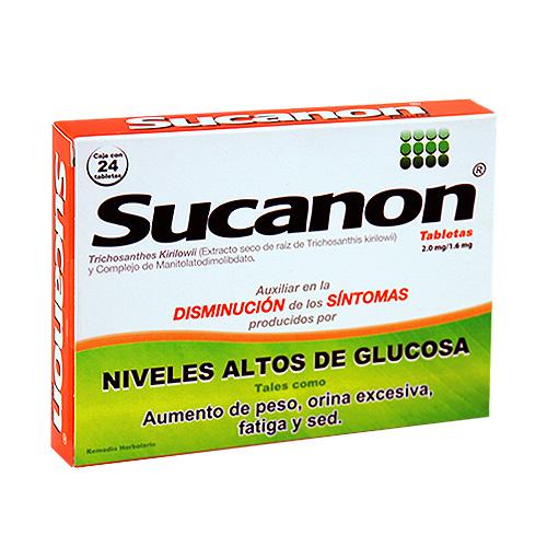 Comprar Sucanon 2 Mg 1 6 Mg